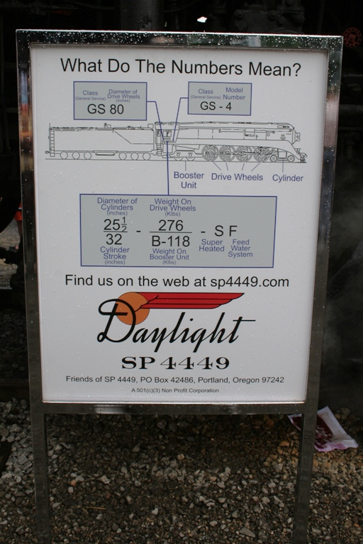 Southern Pacific 4449 want do the numbers mean